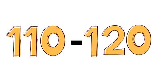 نمره 110 تا 120 در آزمون تافل