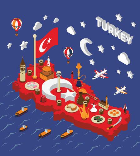 یادگیری زبان ترکی استانبولی از صفر تا صد